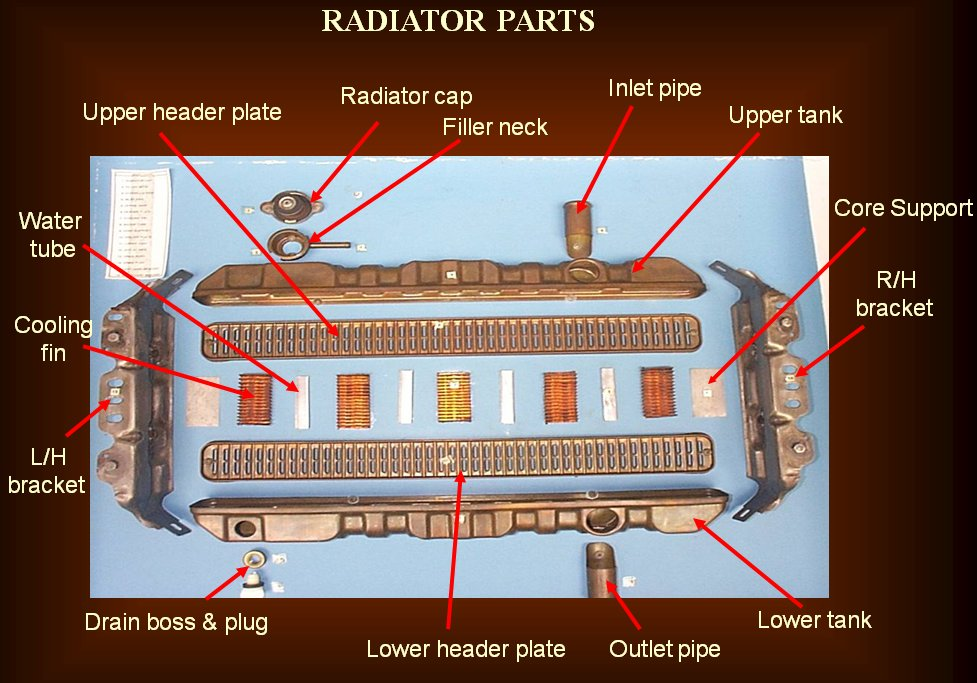 1999 ford taurus sho electric radiator fan   cleaning chevy silverado engine diagram