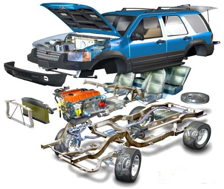 Auto Parts on Replacement Car Parts   Automotive Parts Suppliers